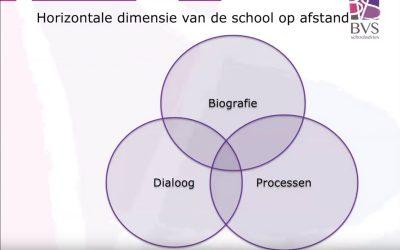 Hoe we ons onderwijs op afstand weer zinvol maken?